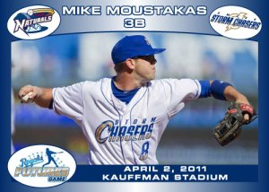 Royals Futures Game Mike Moustakas