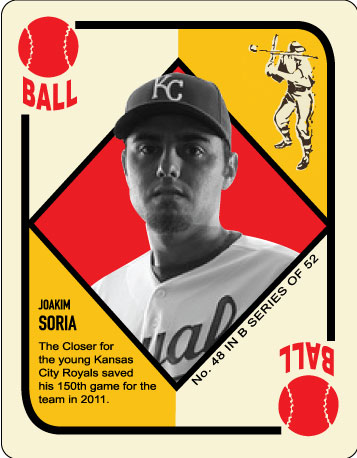 History Of Joakim Soria 1951 Topps custom card